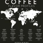 4 essentials to increasing the taste of the roasted coffee – coffee roasters