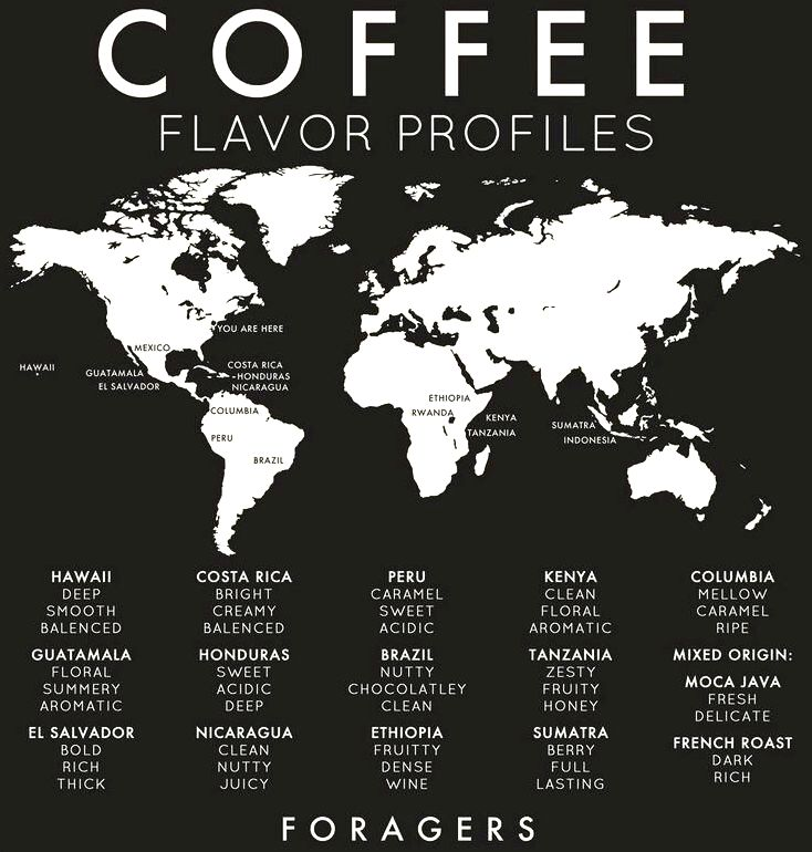 4 essentials to increasing the taste of the roasted coffee - coffee roasters cleaning your
