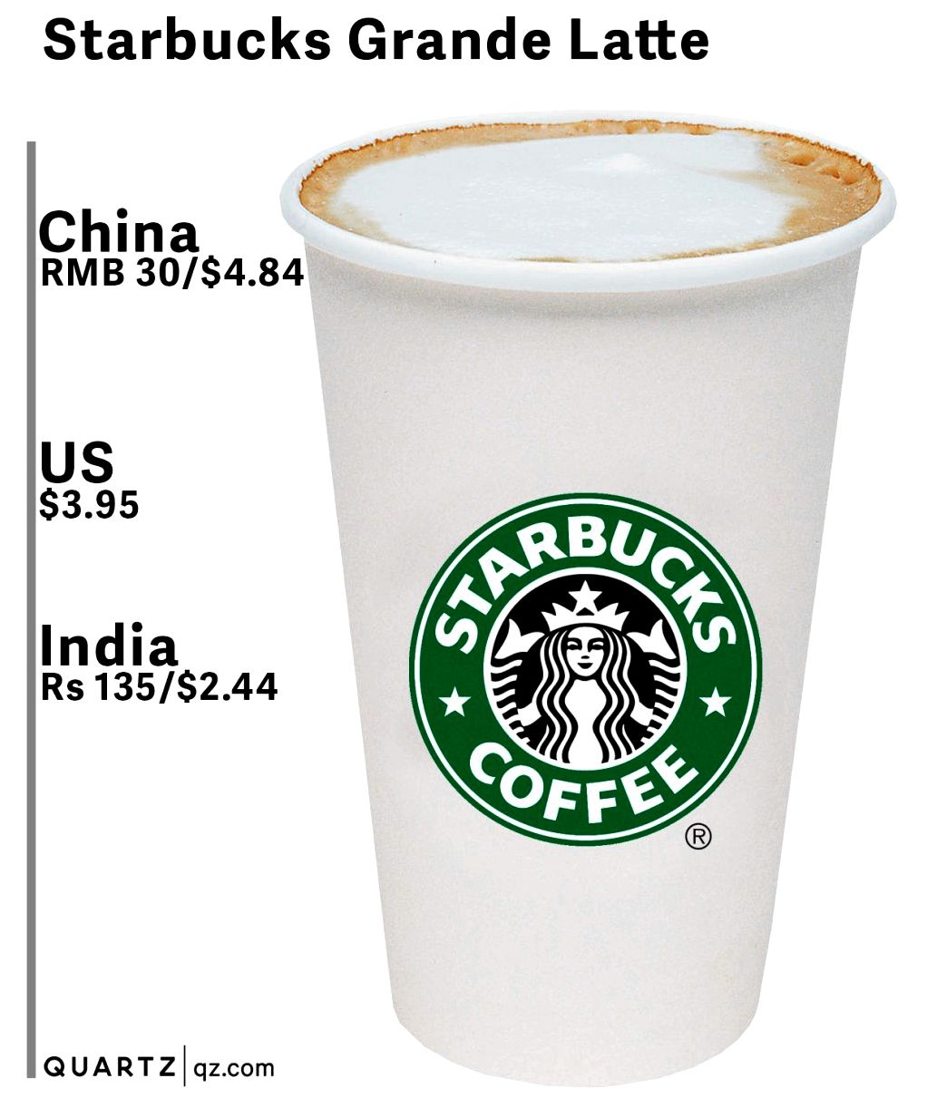 The size of the coffee market in china? - quora Do you would like